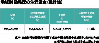 034_01_graph03