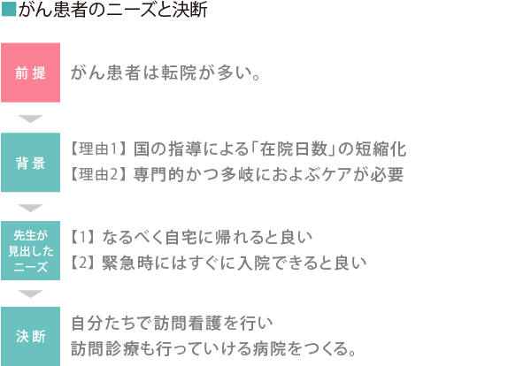 koshikawa_graf01