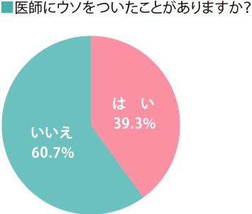 uso_01