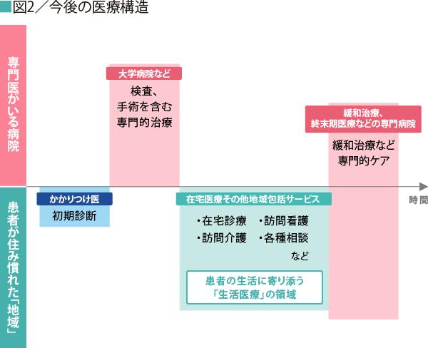 【修正済】おひさまネットワーク02