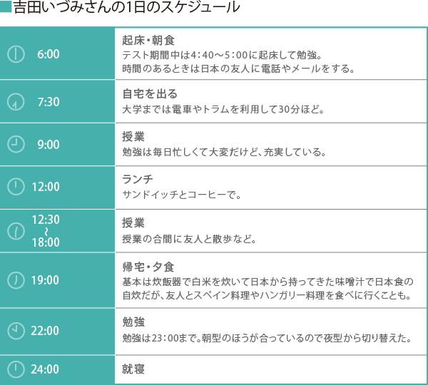吉田いづみさんのスケジュール