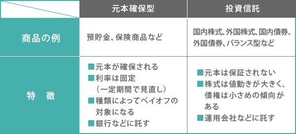 iDeCo_文中画像2