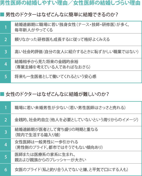 女医コンのススメ_02