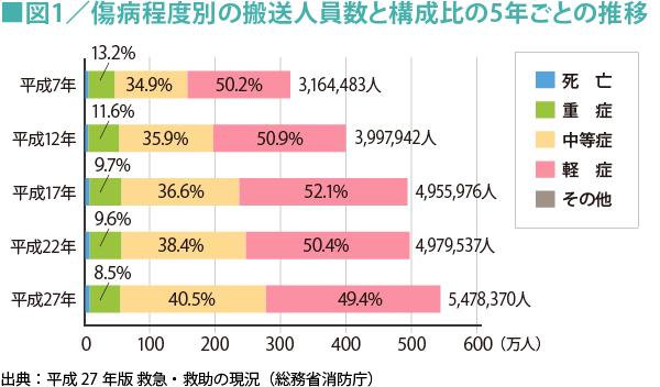 文中図表_01