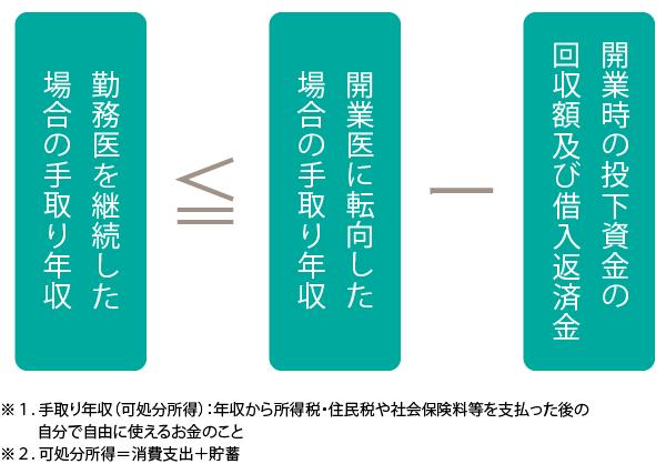 204_2_文中図04