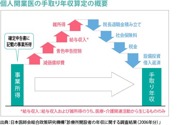 204_3_文中図05