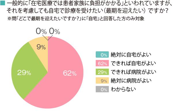 図7【修正済】