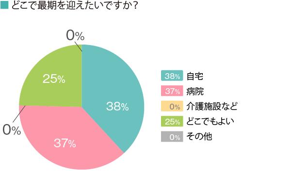 図6【修正済】