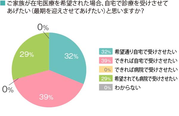 図9【修正済】