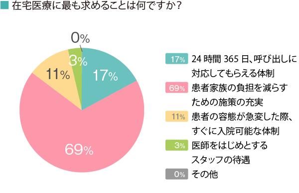 図5【修正済】