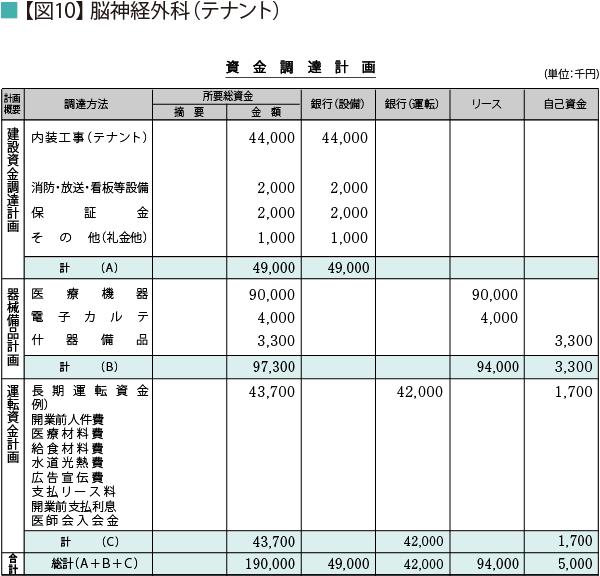 196_文中図10_4