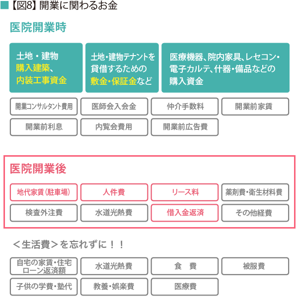 196_文中図08_2