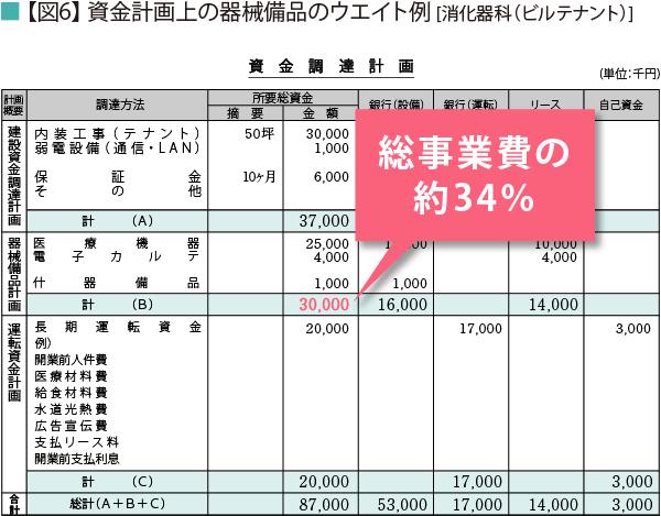 196_文中図06_4