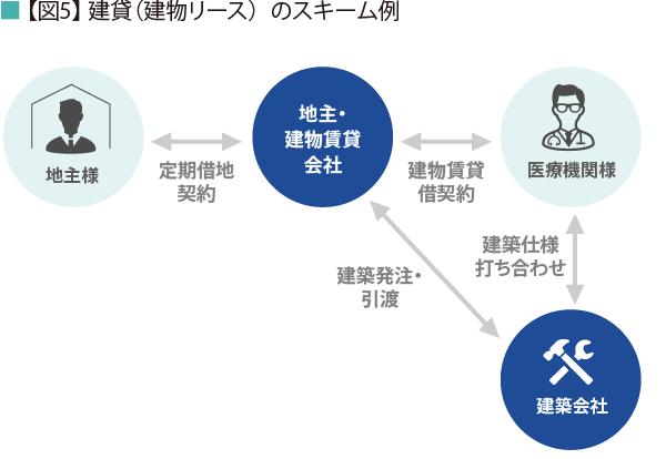 196_文中図05