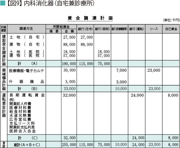 196_文中図09_4
