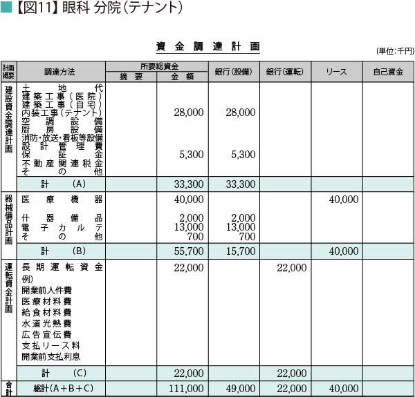 196_文中図11_4