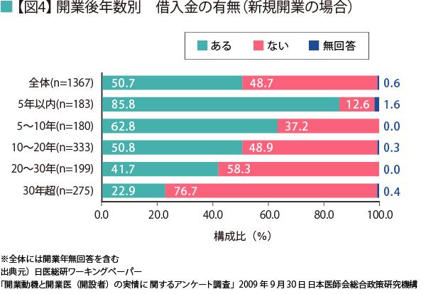196_文中図04