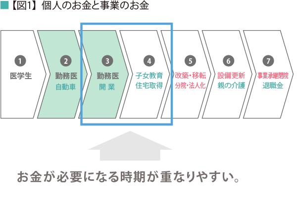 196_文中図01