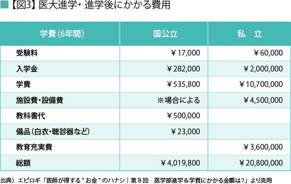 196_文中図03