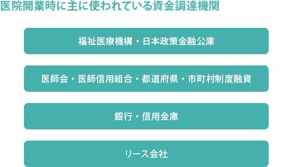 """196_ファイナンス視点で考える、失敗しない""""開業""""のススメ」_04_01"""