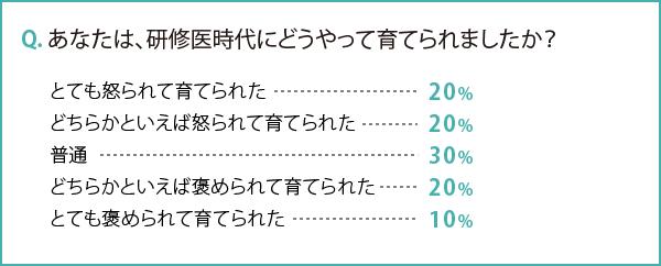 浜田久之_第9回_図表
