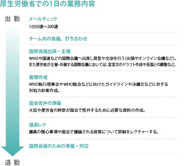 270_加藤琢真氏インタビュー_図