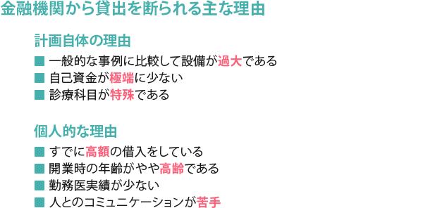 """196_ファイナンス視点で考える、失敗しない""""開業""""のススメ」_04_02"""