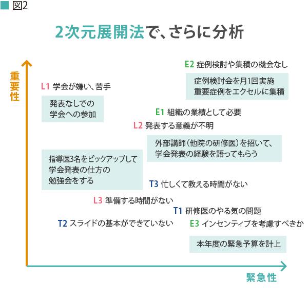 浜田久之_第11回_図表2
