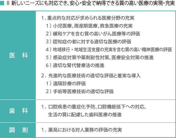 307_図表1-2