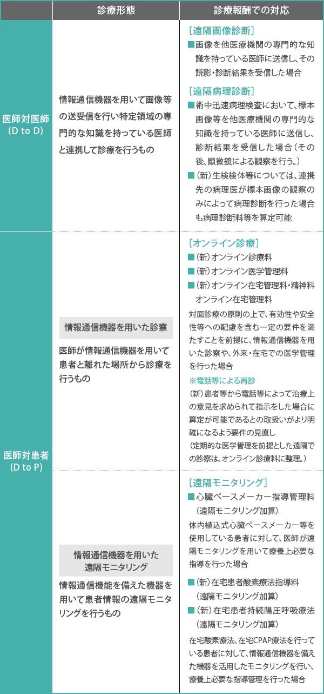 307_図表2