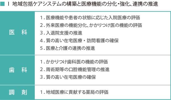 307_図表1-1